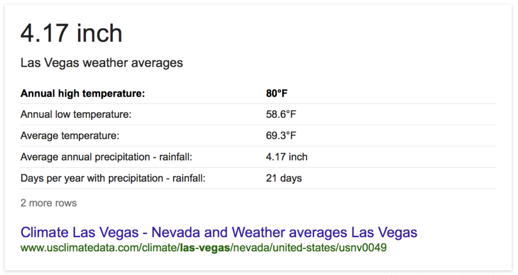 Las Vegas Average Rainfall