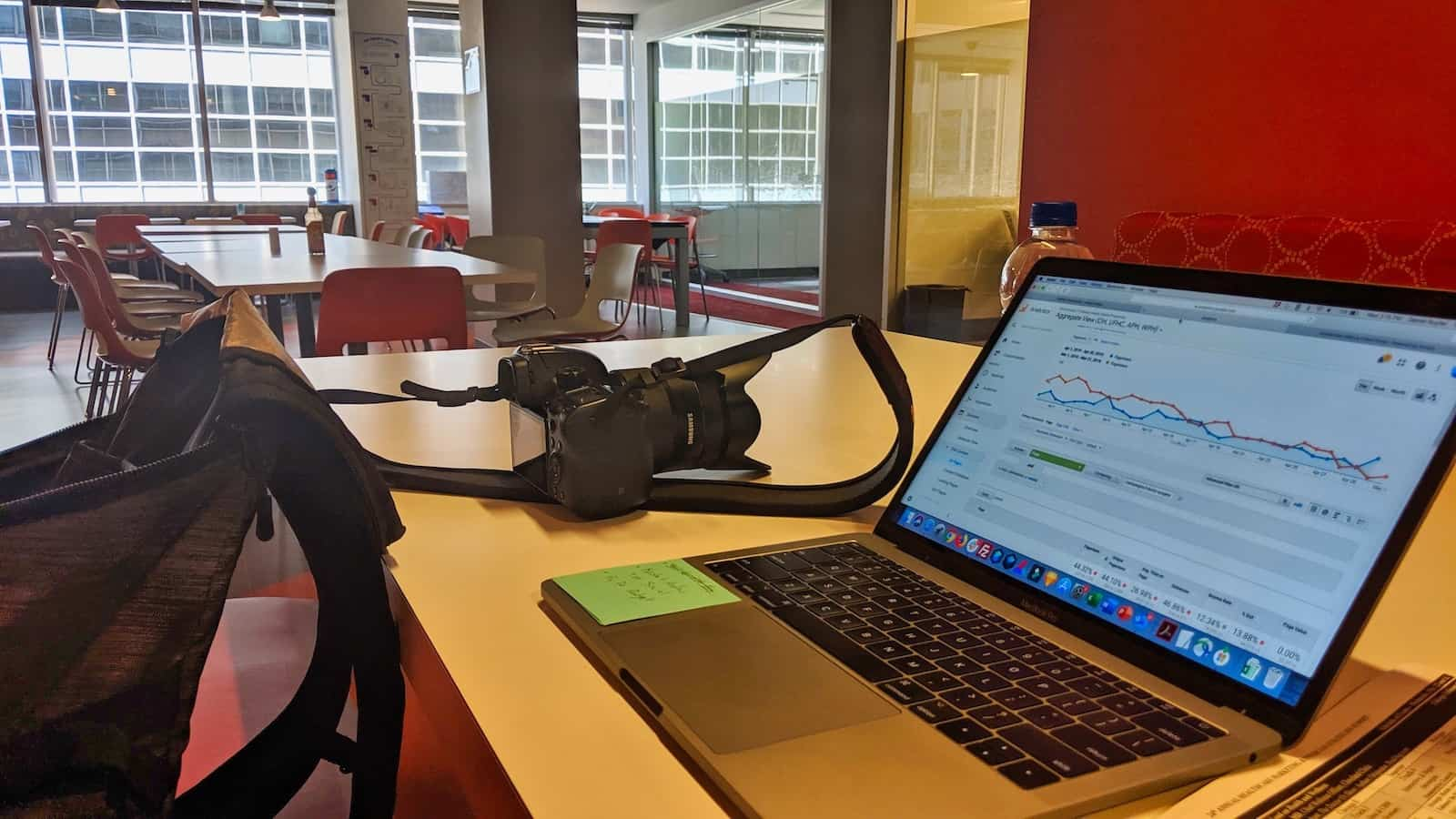 Chicago 2019 - Working at Rightpoint Chicago Office